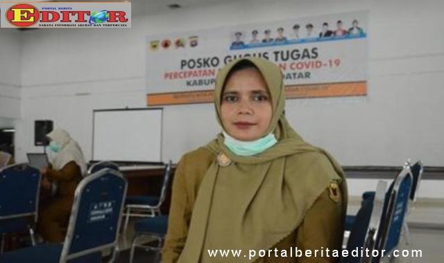 Roza Mardiah.